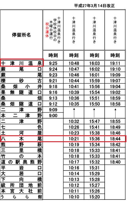 熊野古道小辺路・八木尾バス時刻表