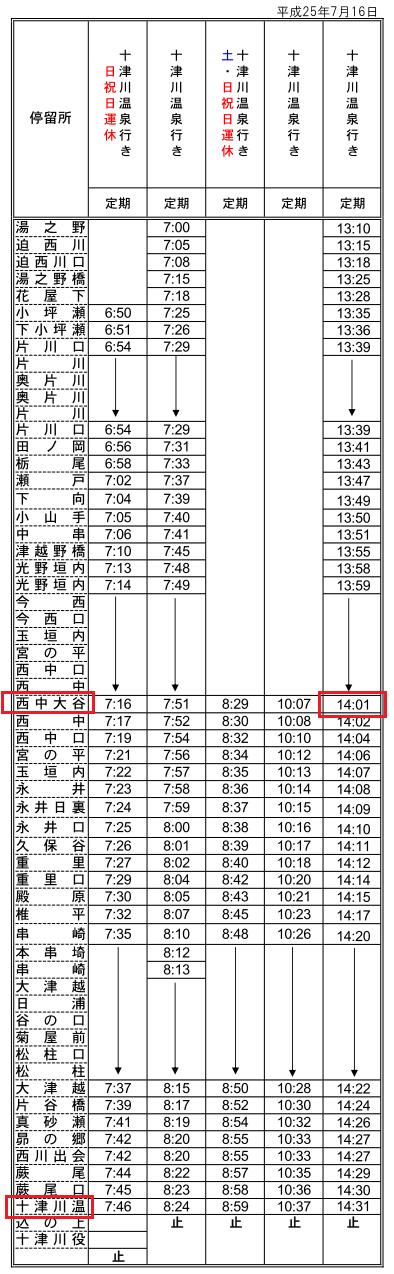 西中大谷橋・西中からのバス時刻表